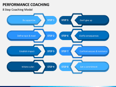 Performance Coaching PPT Slide 4