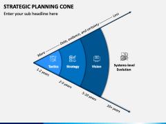 Strategic Planning Cone PPT Slide 1