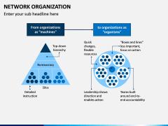 Network Organization PPT Slide 1