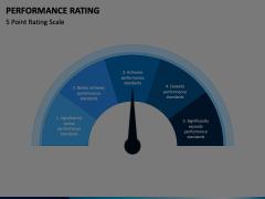 Performance Ratings Animated Presentation - SketchBubble