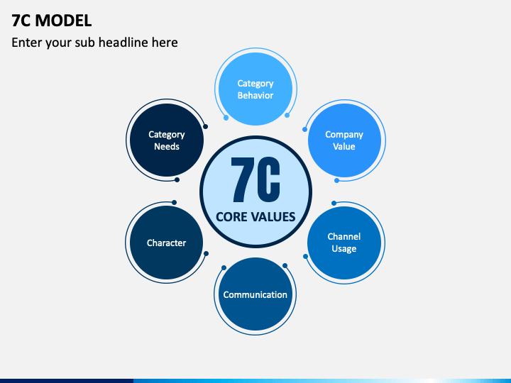 7C Model PPT Slide 1