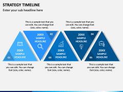 Strategy Timeline PPT Slide 2