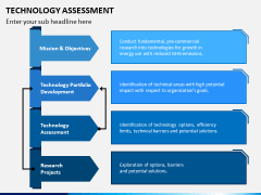Technology Assessment PPT Slide 5