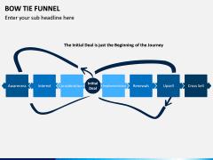 Bow Tie Funnel PPT Slide 8