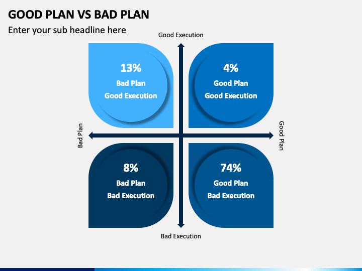 Good Plan vs Bad Plan PPT Slide 1