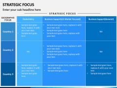 Strategic Focus PPT Slide 6