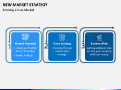 New Market Strategy PPT Slide 6