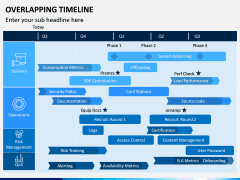 Overlapping Timeline PPT Slide 8