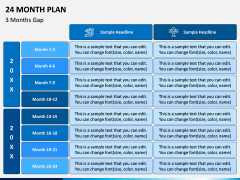 24 Month Plan PPT Slide 4