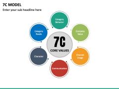 7C Model PPT Slide 2