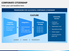 Corporate Citizenship PPT Slide 4