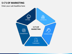 5 C's of Marketing PPT Slide 1