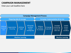 Campaign Management PPT Slide 4