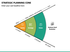 Strategic Planning Cone PPT Slide 3