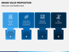 Brand Value Proposition PPT Slide 5