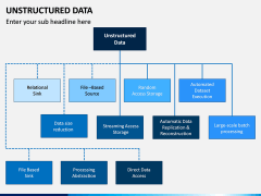 Unstructured Data PPT Slide 7