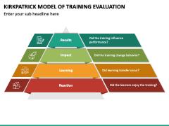 Kirkpatrick Model Of Training Evaluation PPT Slide 2