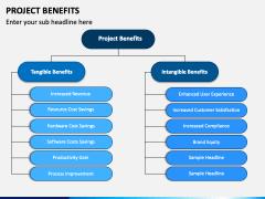 Project Benefits PPT Slide 1