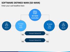 Software Defined WAN PPT Slide 5