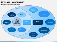 External Environment PPT Slide 2