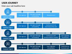 User Journey PPT Slide 7