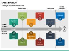 Sales Motion PPT Slide 12