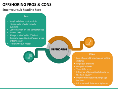 Offshoring Pros and Cons PPT Slide 4