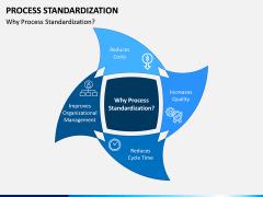 Process Standardization PPT Slide 3