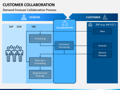 Customer Collaboration PPT Slide 5
