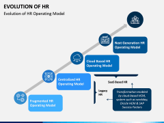 Evolution of HR PPT Slide 8