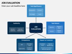 Job Evaluation PPT Slide 2