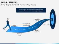 Failure Analysis PPT Slide 4