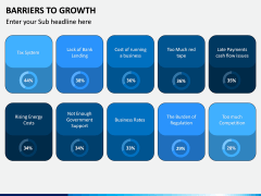 Barriers to Growth PPT Slide 7