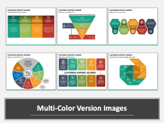 Customer Support Journey PPT Multicolor Combined