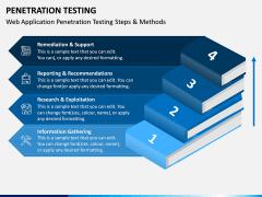 Penetration Testing PPT Slide 9