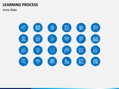 Learning Process PPT Slide 11