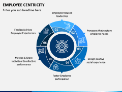 Employee Centricity PPT Slide 3