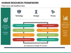 Human Resources Framework PPT Slide 22