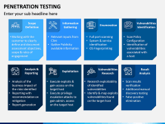 Penetration Testing PPT Slide 4
