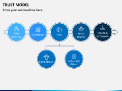 Trust Model PPT Slide 6