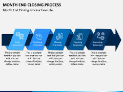 Month End Closing Process PPT Slide 1