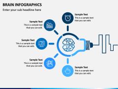 Brain Infographics PPT Slide 9