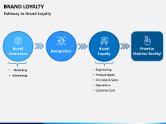 Brand Loyalty PPT Slide 5