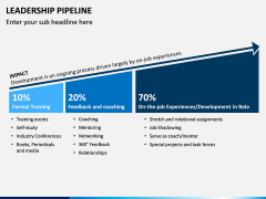 Leadership Pipeline PPT Slide 6