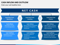 Cash Inflow and Outflow PPT Slide 7