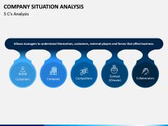 Company Situation Analysis PPT Slide 6