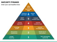 Maturity Pyramid PPT Slide 3