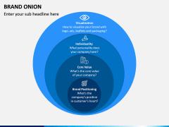 Brand Onion PPT Slide 2