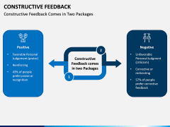 Constructive Feedback PPT Slide 3