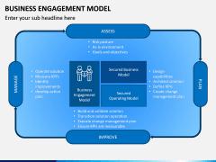 Business Engagement Model PPT Slide 4